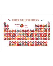 Chemist Periodic Table Of Elements 17x11 Poster front