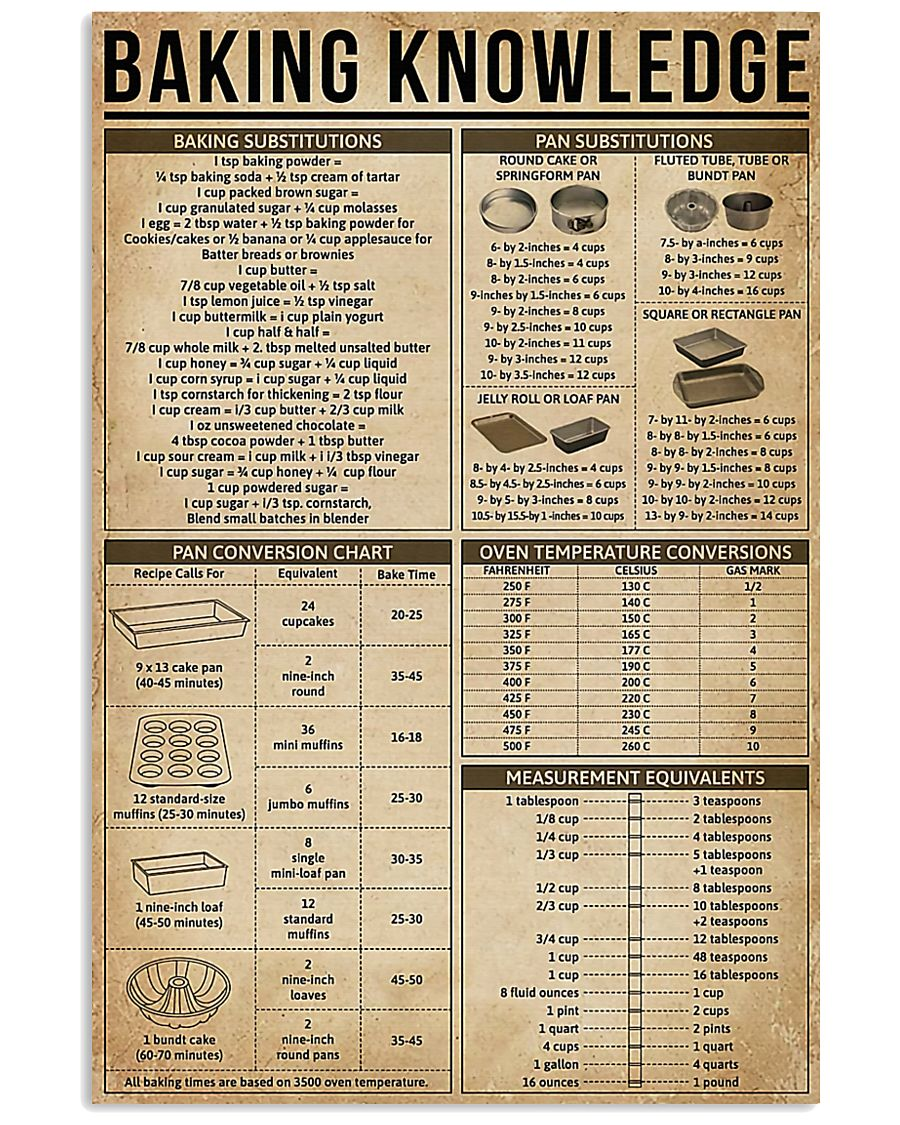 Baking Knowledge 11x17 Poster