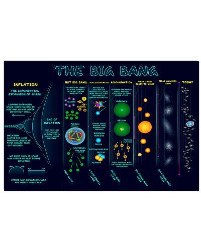 Science The Big Bang