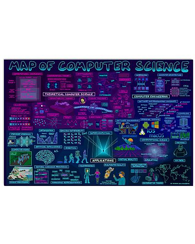 Scientist Map of computer science Poster