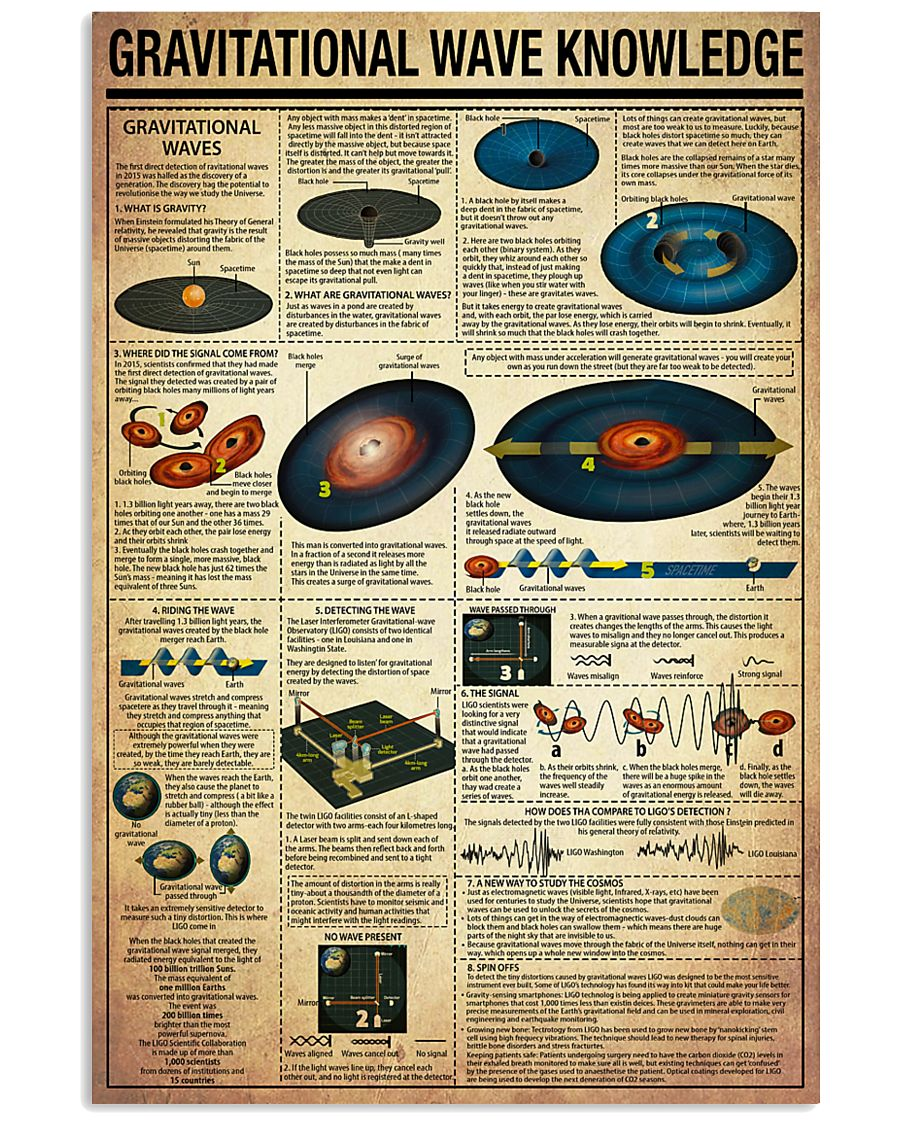 Science Gravitational Wave Knowledge Poster 11x17 Poster