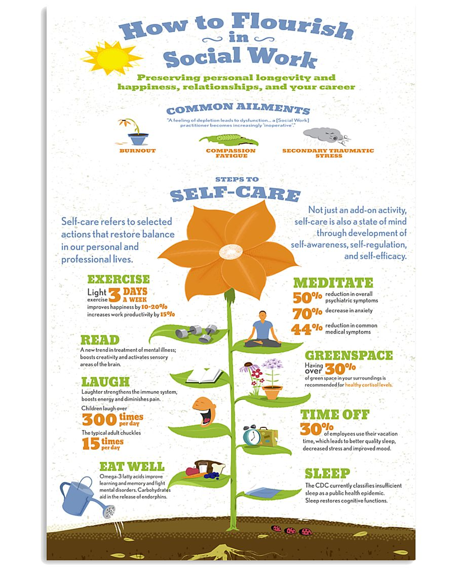 Social Worker Steps To Self-Care 11x17 Poster