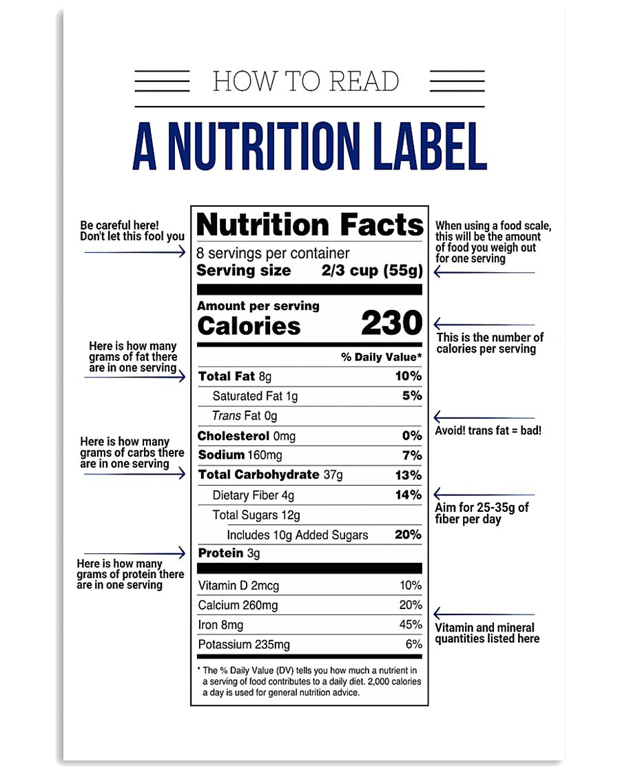 How to read a nutrition label 16x24 Poster
