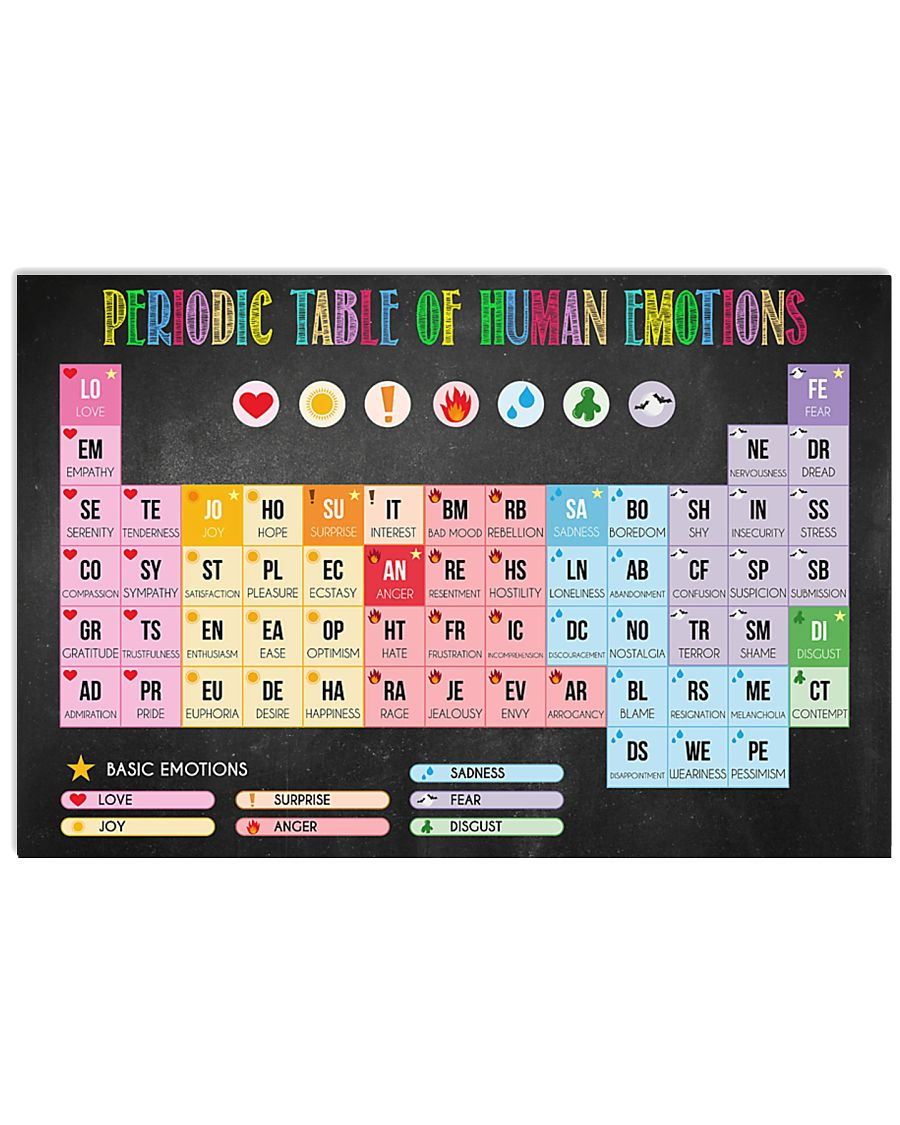 Teacher Periodic Table Of Human Emotions 17x11 Poster