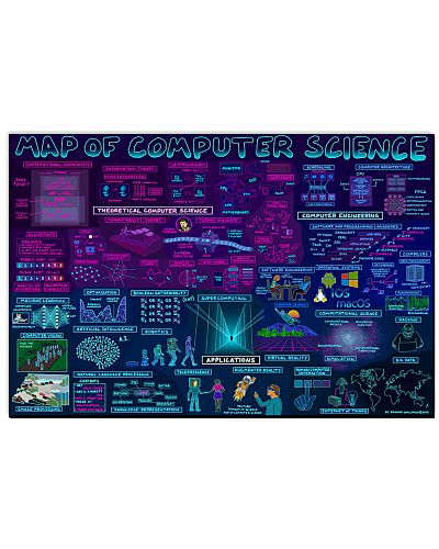 Scientist map of computer science