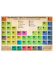SLP The Periodic Table Of Programming Languages 17x11 Poster front