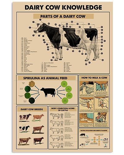 Farmer Dairy Cow Knowledge