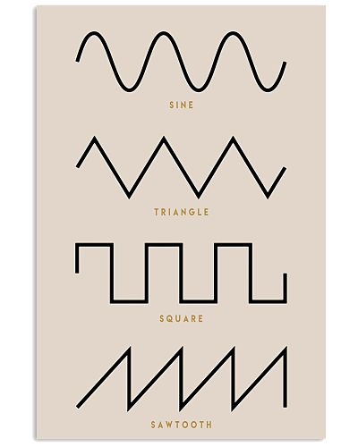 Synthesizer Waveforms