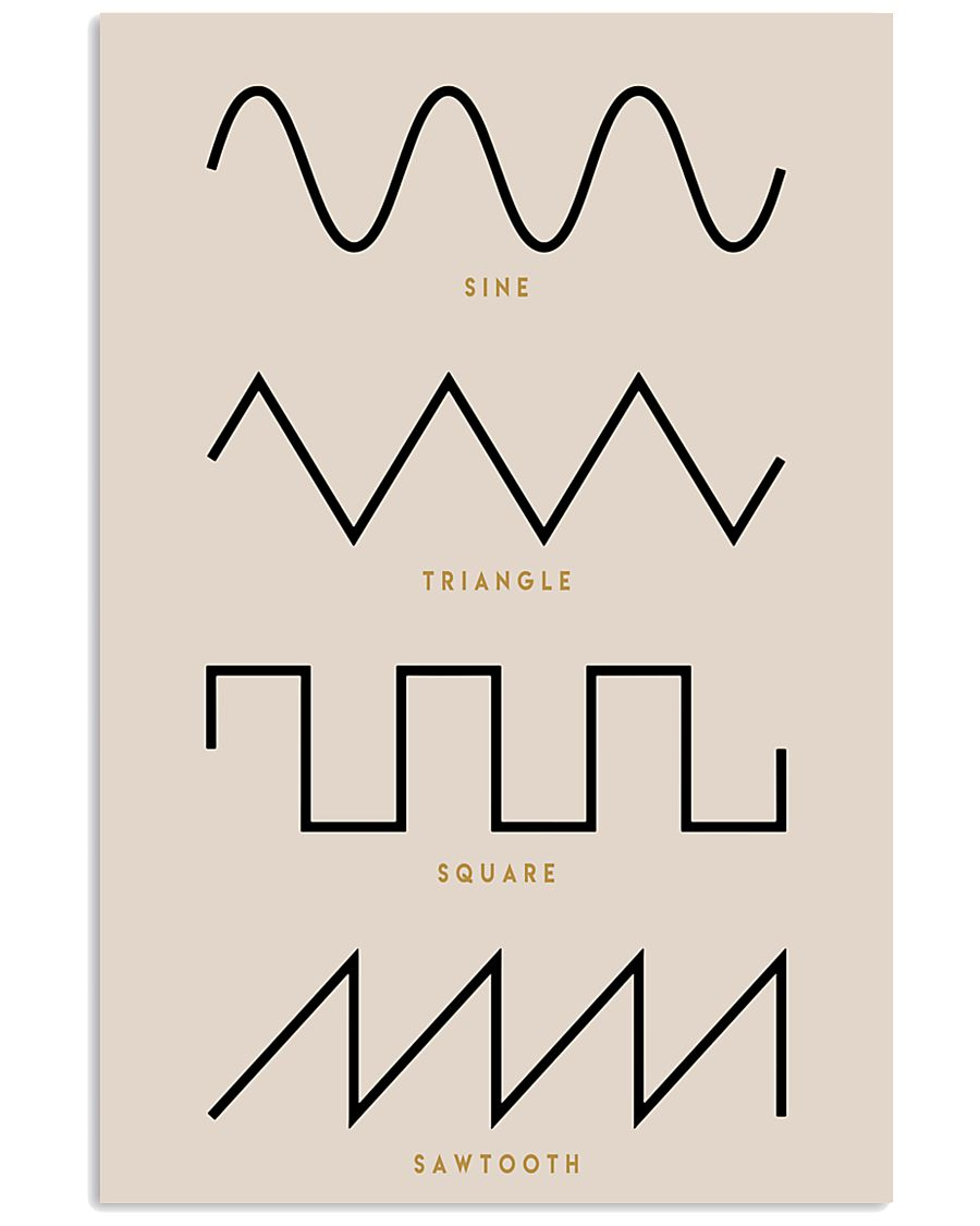 Synthesizer Waveforms  11x17 Poster