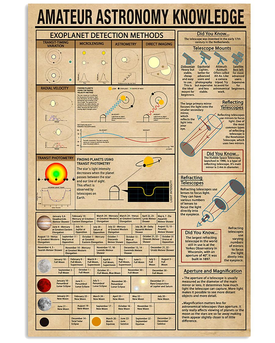 Scientist amateur astronomy knowledge 11x17 Poster