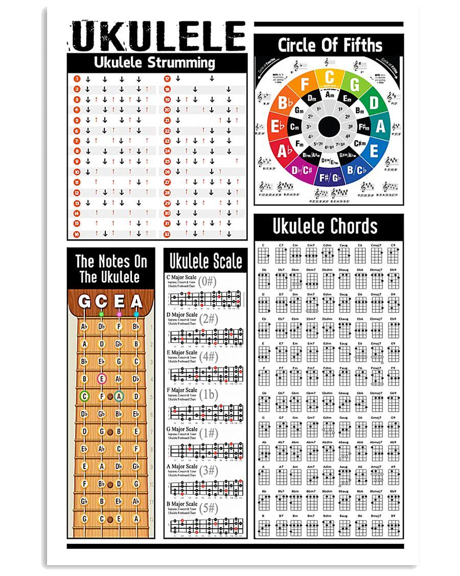 Ukulele Chords Knowledge 11x17 Poster