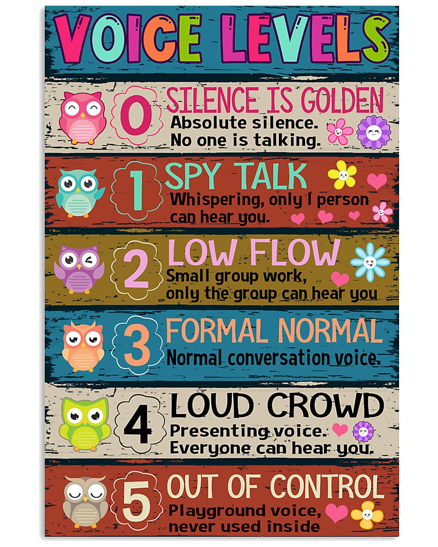 TEACHER - VOICE LEVELS POSTER 11x17 Poster