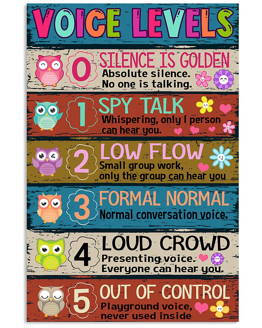 TEACHER - VOICE LEVELS POSTER 24x36 Poster