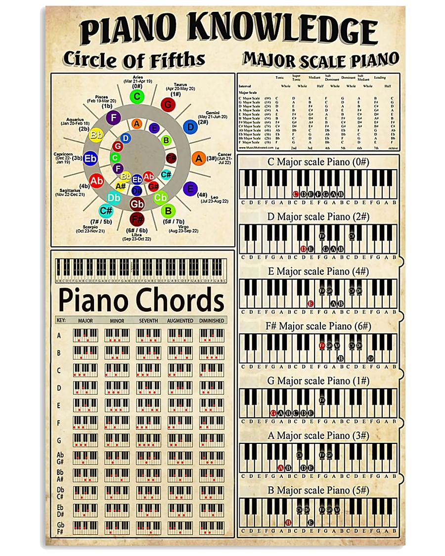 Piano Knowledge 2 16x24 Poster