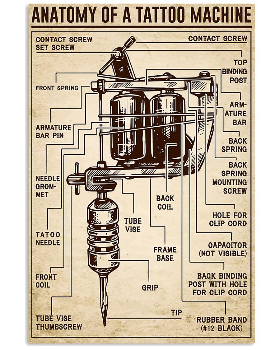 Tattoo Anatomy Of A Tattoo Machine 11x17 Poster