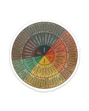 Mental Emotions Sticker - Single (Vertical) front