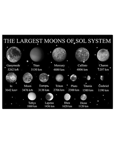 Witch The Largest Moons