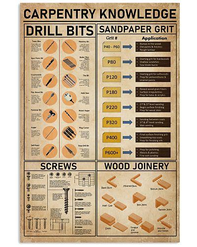 Carpentry Knowledge
