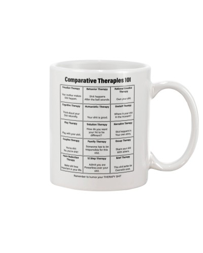 Mental Comparative Theraples 101
