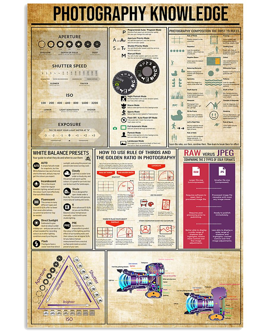 Photography Knowledge Poster 11x17 Poster