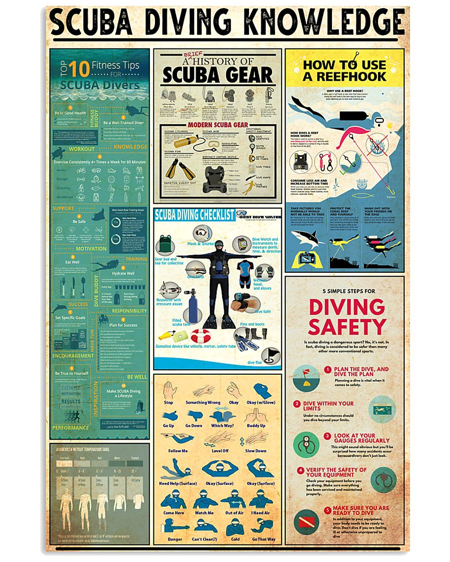 SCUBA DRIVE KNOWLEDGE  24x36 Poster
