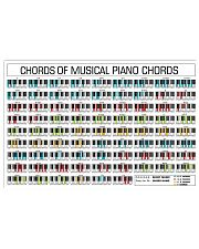 Piano Chord 17x11 Poster front