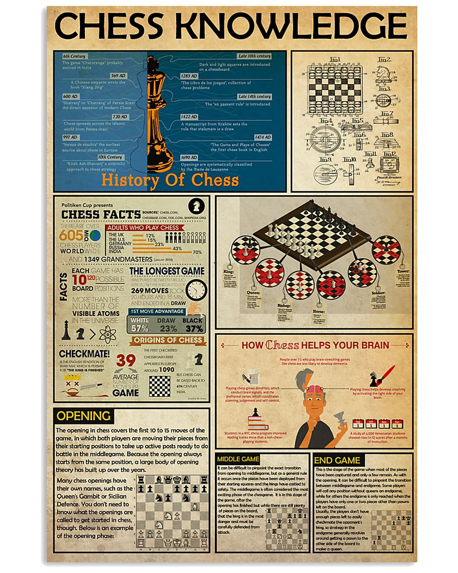 CHESS KNOWLEDGE  24x36 Poster