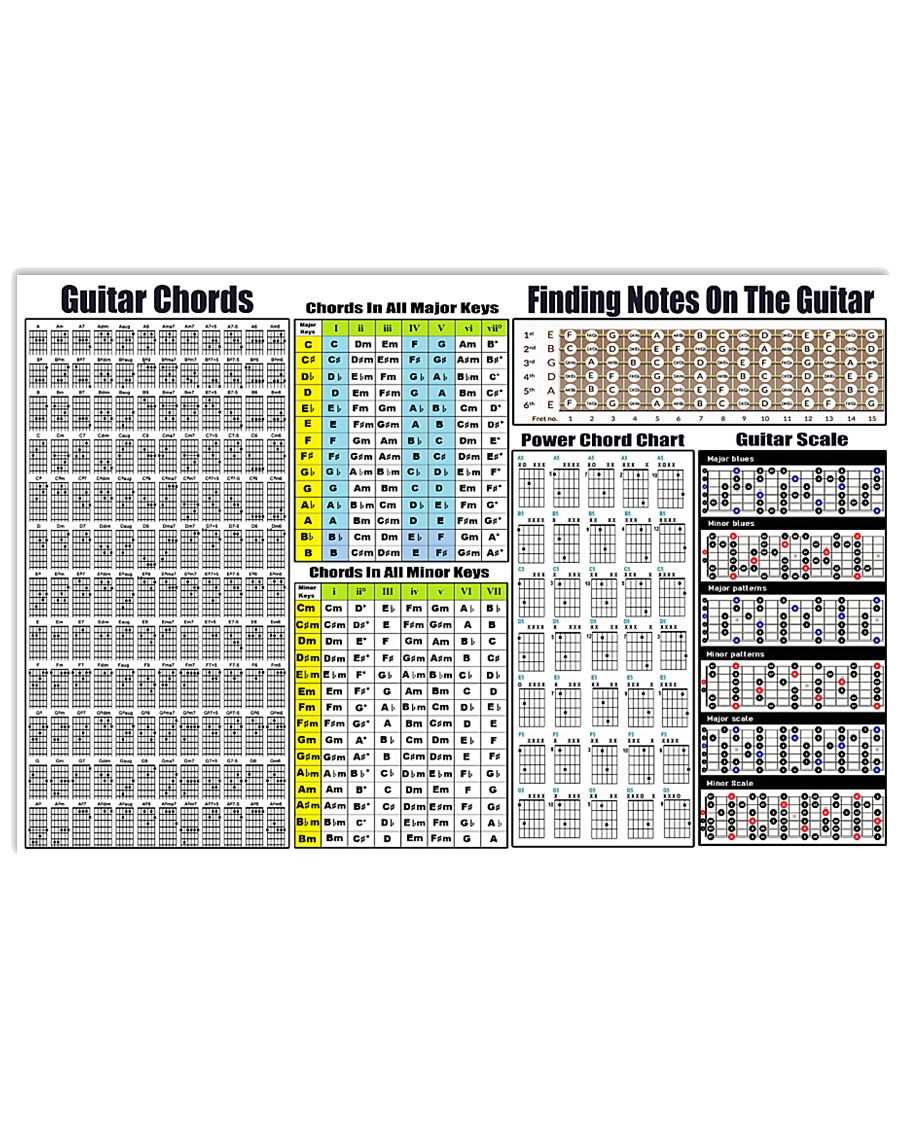 Guitar Chords Chart 17x11 Poster