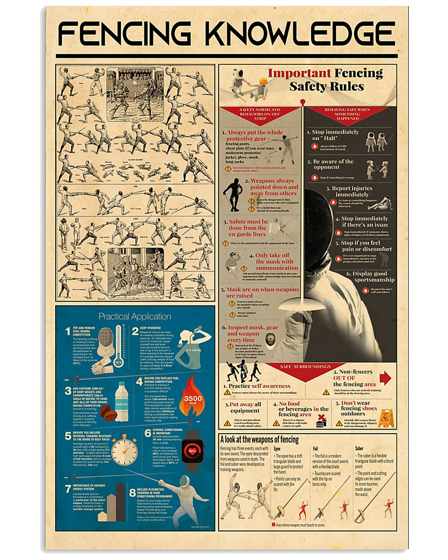 Fencing Knowledge 11x17 Poster