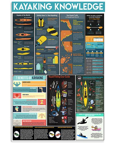KAYAKING KNOWLEDGE