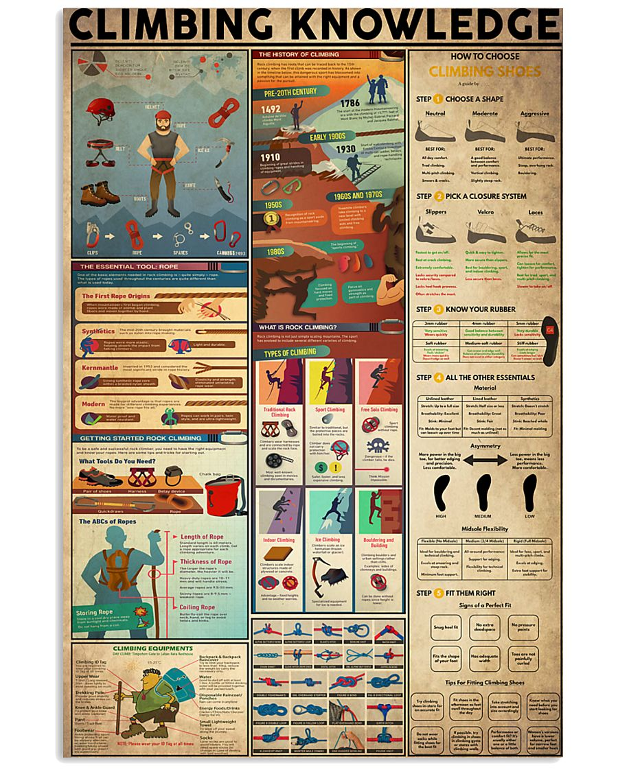 CLIMBING KNOWLEDGE  24x36 Poster