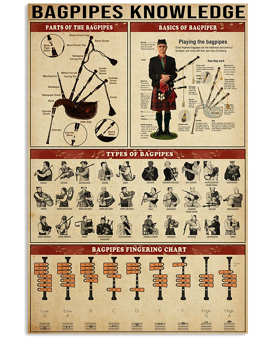 Bagpipes Knowledge 11x17 Poster