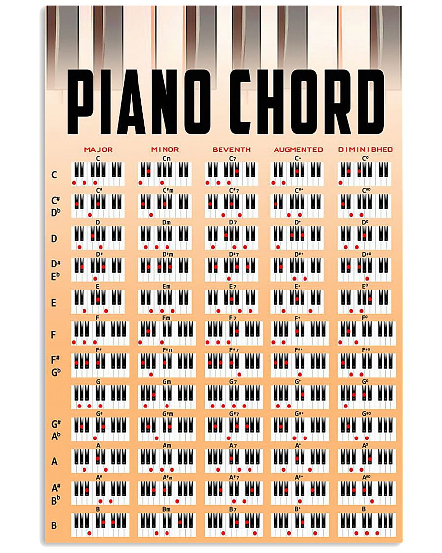Piano Chord 11x17 Poster