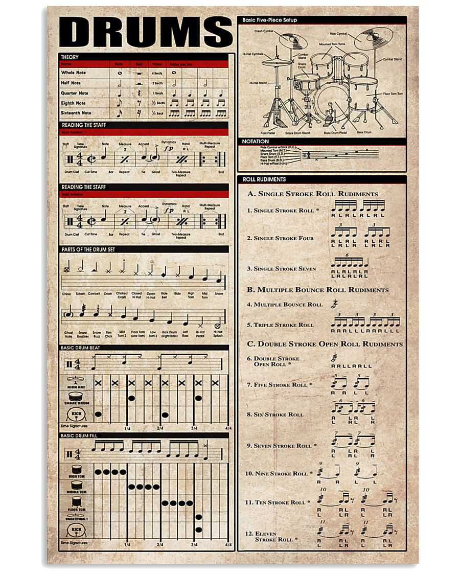 Drums Chart 11x17 Poster