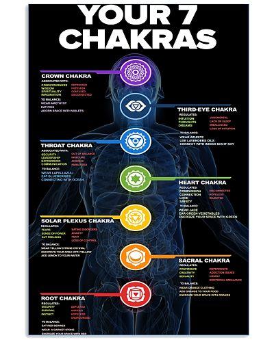 7 Chakras Knowledge