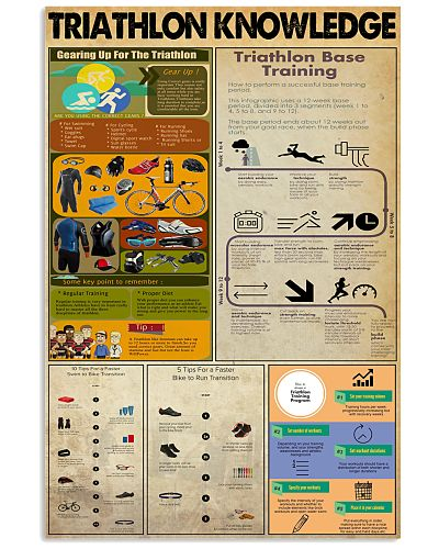 TRIATHLON KNOWLEDGE