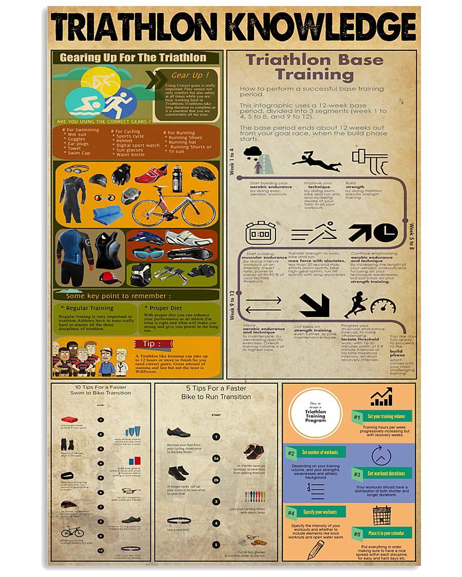 TRIATHLON KNOWLEDGE  24x36 Poster