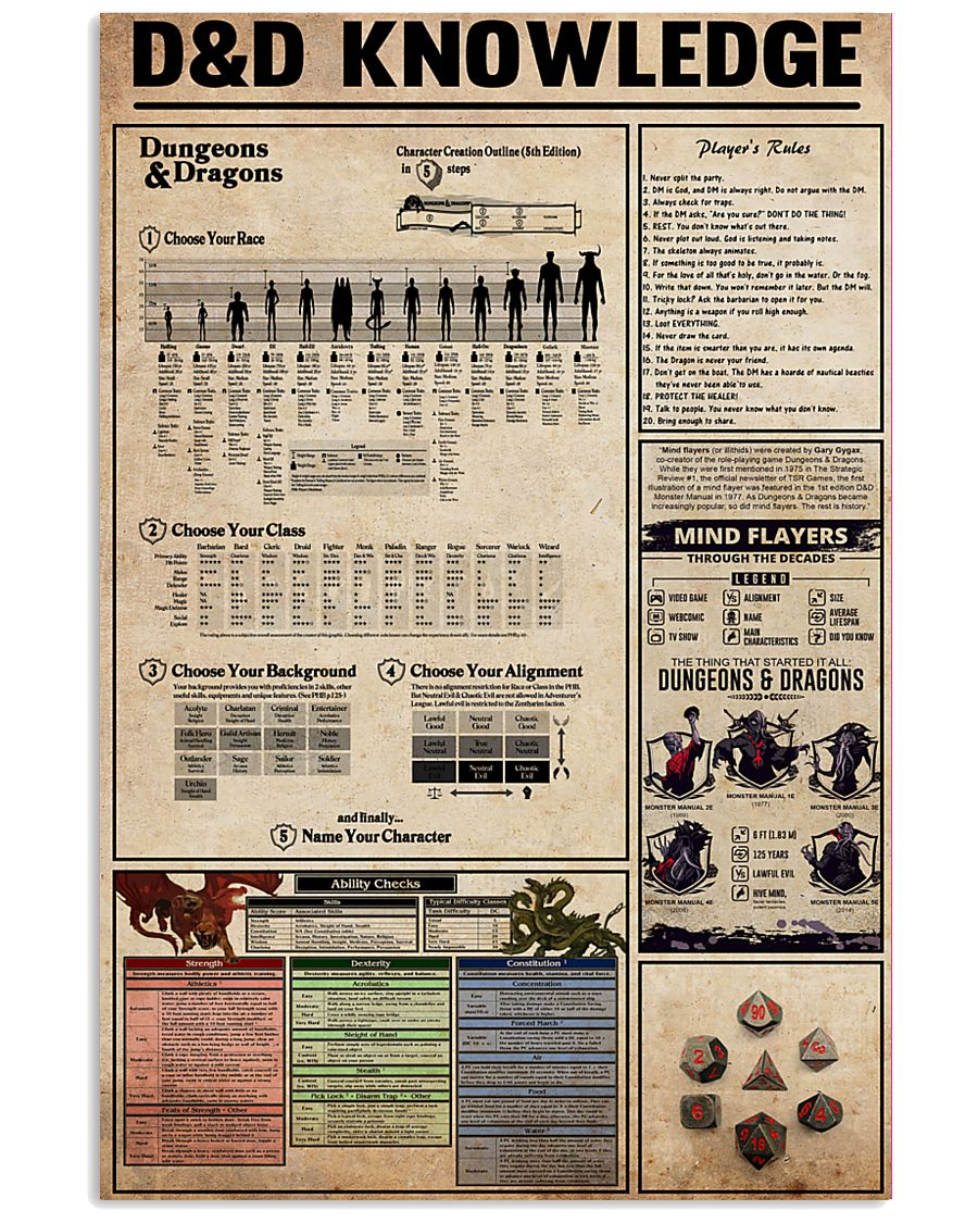 Dungeons - Dragons Knowledge 11x17 Poster