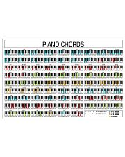Piano Chords 17x11 Poster front