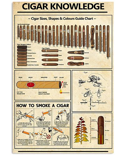Cigar Knowledge