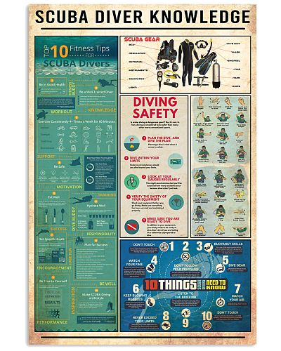 SCUBA DIVER KNOWLEDGE