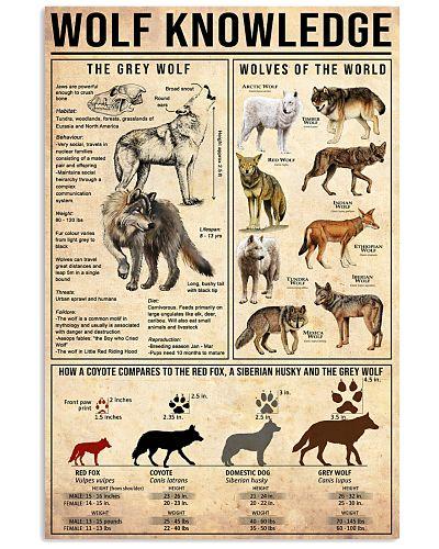 WOLF Knowledge