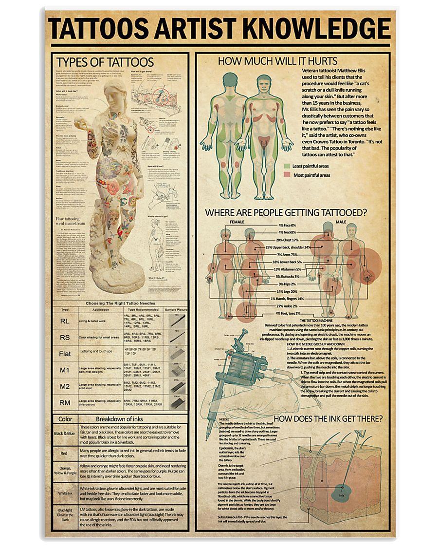 TATTOO KNOWLEDGE  24x36 Poster