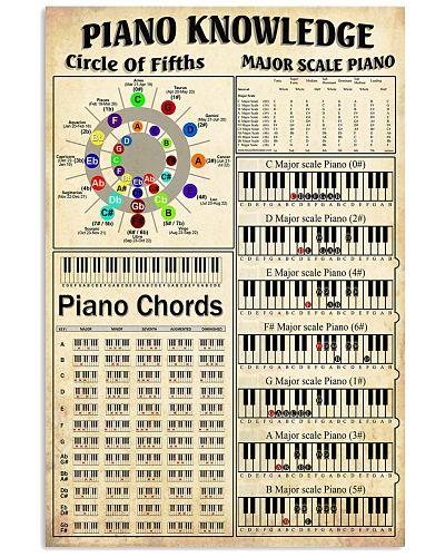 Piano Knowledge