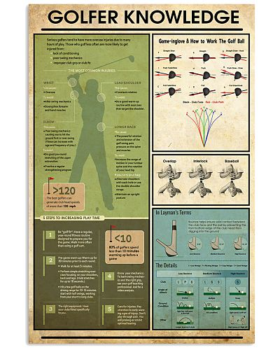 Golfer Knowledge