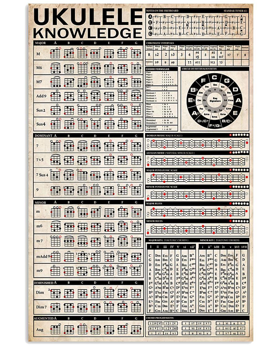 UKULELE Chart 24x36 Poster