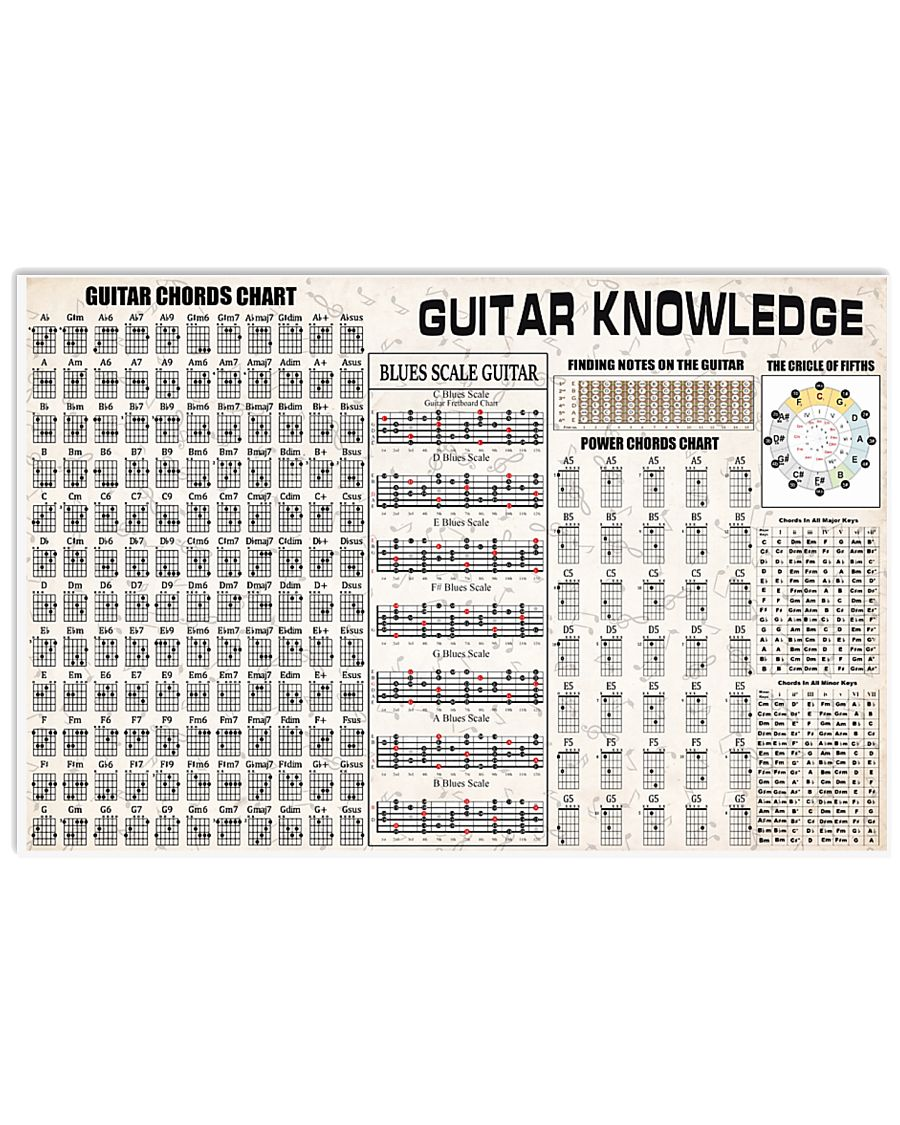 Guitar Knowledge 17x11 Poster