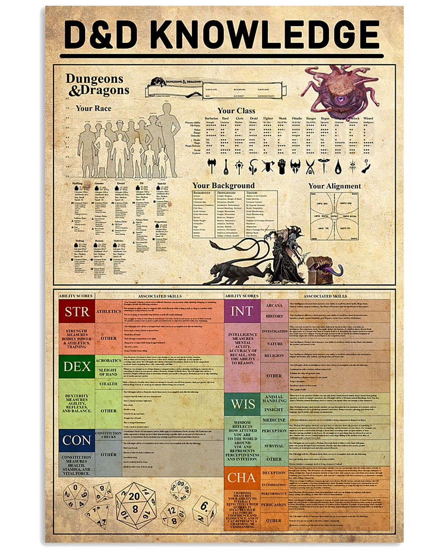 Dungeons-Dragons Knowledge 11x17 Poster