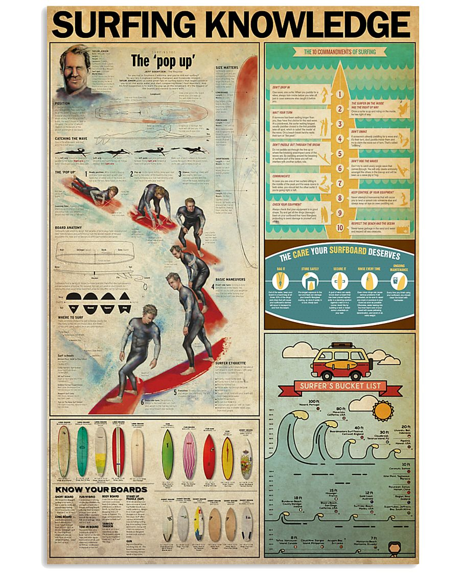 SURFING KNOWLEDGE  24x36 Poster