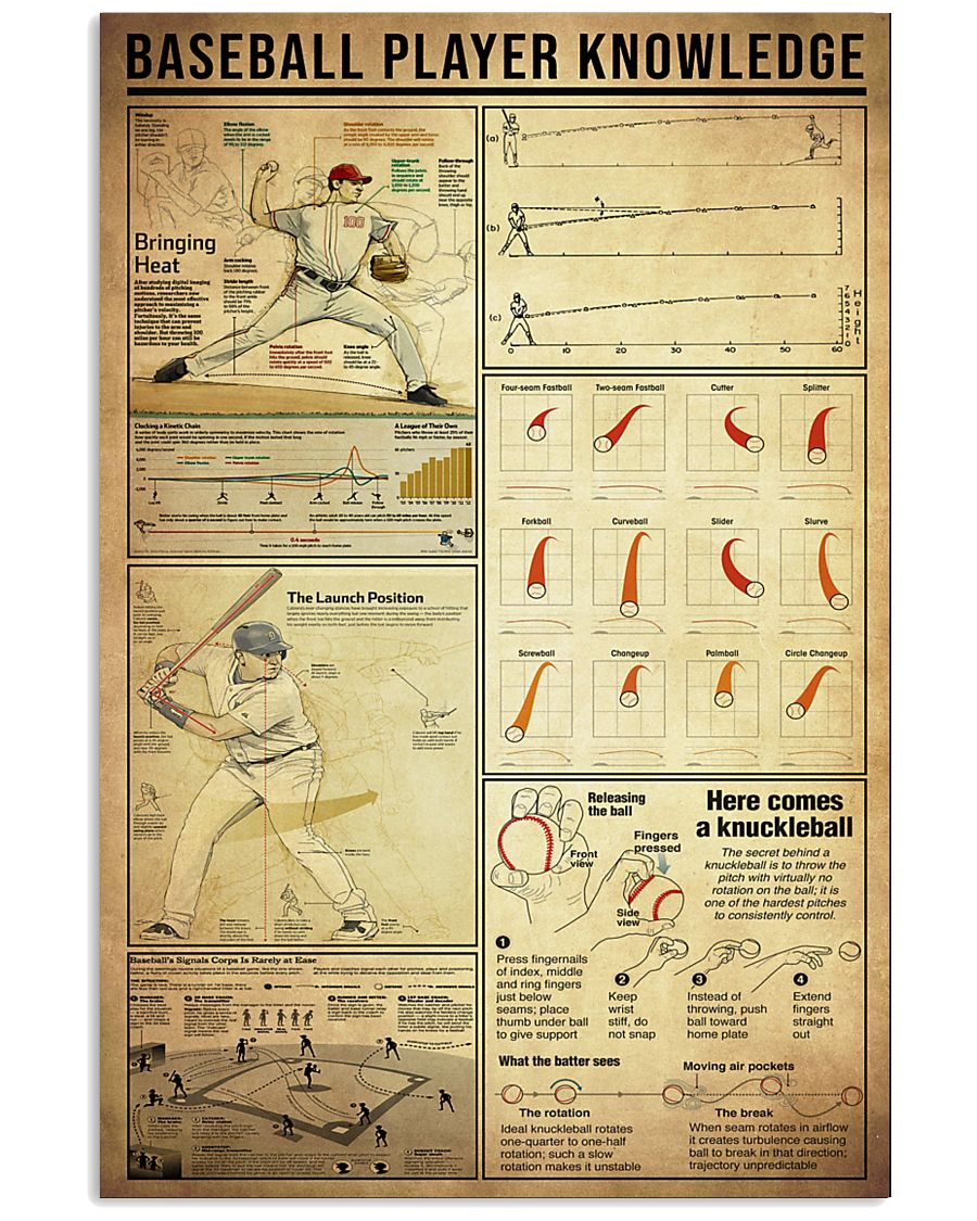 Baseball Knowledge  11x17 Poster